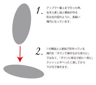 手首を柔らかくのコツ.jpg