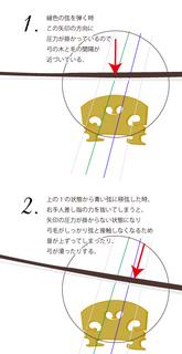 移弦のコツ.jpg